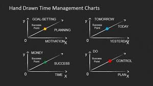 Hand Drawn Time Management Powerpoint Charts Powerpoint
