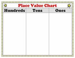 Place Value Chart Poster Or Work Mat For Students Ones