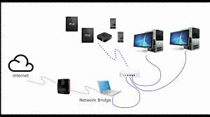 verizon jetpack how to create a network bridge to share the network bridge vs switch at Bridge Network Connection Diagram