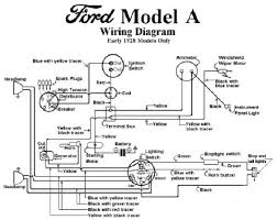 ford model a wiring diagram wiring diagrams best 1930 ford model a wiring diagram wiring diagram data model a ford headlight wiring diagram ford model a wiring diagram