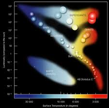 How To Determine The Mass Of A Star