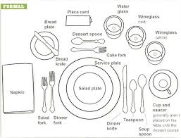 formal setting of a table. formal place setting of a table s