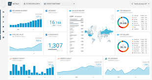 marketing dashboard template. Business dashboards and marketing report templates Octoboard