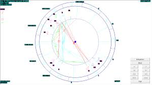 President Trumps Complete Compiled Birth Astrology Char Aka