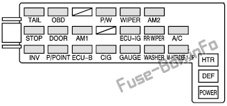 fuse box diagram > pontiac vibe 2003 2008 2005 2008 instrument panel fuse box diagram pontiac vibe 2005 2006 2007 2008