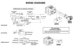 wiring diagram for atwood water heater 12 Pin Wiring Diagram Furnace Rheem Thermostat Wiring Diagram