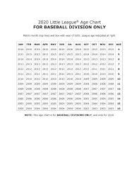 League Age Chart Pacifica American Little League