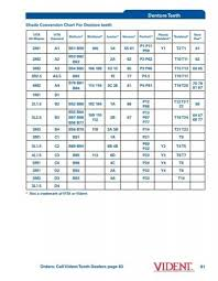 Vita Teeth Shade Conversion Chart Best Picture Of Chart