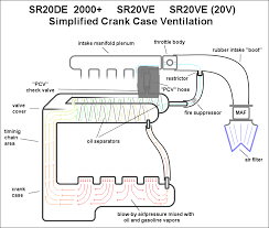 Pcv Valve Diagram Wiring Diagrams