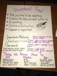 Procedural Text Being A Teacher Procedural Writing