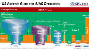 The Mystery Of Us Suas Airspace The Illustrated Primer