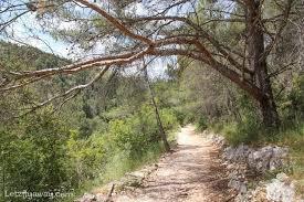 Image result for Dubrovnik dirt road