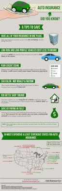 car insurance quote florida concepts altoona
