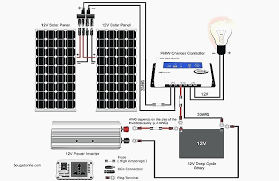 solar panel wiring diagram solar array wiring diagram how to install 12v solar panel wiring diagram for rv solar panel wiring diagram solar array wiring diagram how to install mc4 connectors for wiring diagram