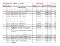 resume template for openoffice kf8 descargar 99 apache resume template cover letter