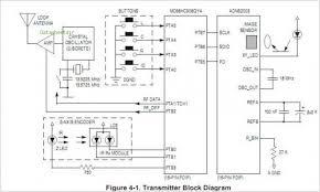 usb optical mouse circuit diagram info usb optical mouse circuit diagram wiring diagram wiring circuit
