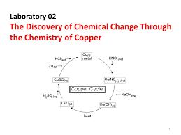 Copper Cycle Lab Report The Discovery Of Chemical Change Through The Chemistry Of Copper