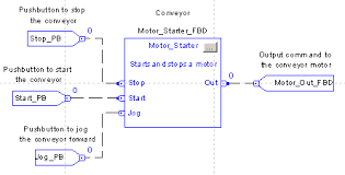 how to program an allen bradley plc rockwell automation 2080 Lc50 48qbb Wiring Diagram wire to the pin for the parameter