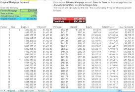 Calculate A Mortgage Loan Repayment Schedule Calculator Excel Onourway Co