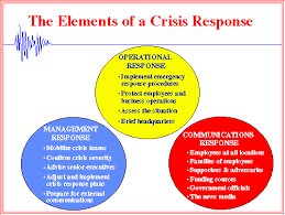 crisis management plan example natural disasters earthquakes essay family emergency disaster plan