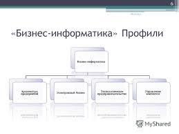Презентация на тему Бизнес информатика Кафедра математического  6 Бизнес информатика