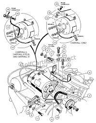 club car golf cart starter generator wiring diagram wiring diagram Golf Cart Wiring Diagrams Club Car wiring diagram club car golf cart starter generator wiring diagram startergenerator mounting club car golf cart golf cart wiring diagrams club car lights