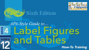 Apa Style For Figures And Tables 4 12