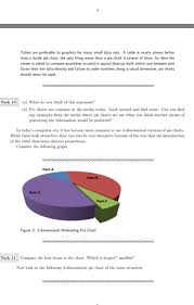 Stupid Pie Charts Solved Tables Are Preferable To Graphics For Many Small D