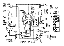 vacuum diagram 1984 oldsmobile delta 88 fixya abbreviations used in oldsmobile vacuum circuits