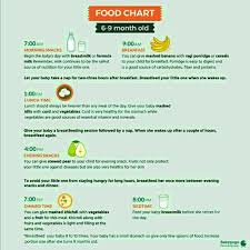 6 Month Baby Food Chart Can Anyone Provide Me Food Chart For 6 Month Baby For Daily