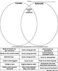 Comets Meteors And Asteroids Venn Diagram Comets Asteroids And Meteors Venn Diagram Page 2 Pics About