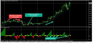 Btc chart by tradingview approaching resistance. Btc Price Prediction 2021 We Hold A Bullish Bias Towards Bitcoin Going Forward The Btcc Blog