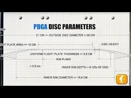 Pdga Ratings Chart Disc Golf Disc Ratings And Numbers Speed Explained 1 Of