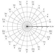 Polar Graph Paper Coordinate System Algebra Free Printable