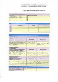 plan de emergencias familiar plan familiar