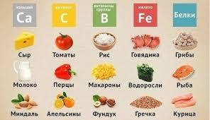 Где искать витамины Новости Казахстана все последние новости  Где искать витамины