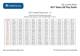 New Pay Scale Chart 2017 18 General Schedule Gs Base Pay Scale For 2017