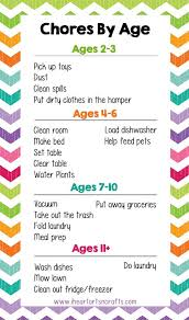 Responsibility Chart Walmart Spring Cleaning Age Appropriate Chores For Kids Age