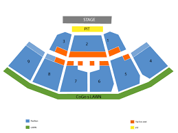 Starlake Amphitheater Seating Chart First Niagara Pavilion Seating Chart And Tickets Formerly