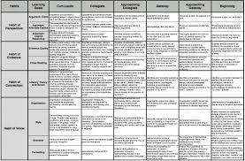 identity essay cultural identity essay