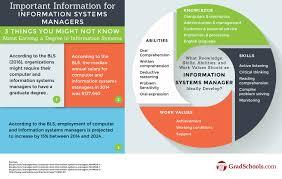 Master  Coursework    ANU Difference Between Associates Degree and Bachelors Degree Difference  Between Graduate School and Undergraduate School