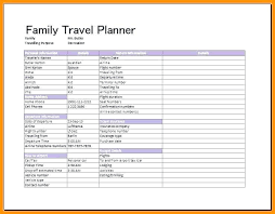 Vacation Coverage Plan Template Travel Planning Spreadsheet Template Work Plan Office Hours