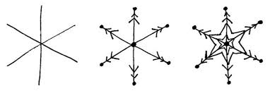 Snowflake Bullet Point How To Draw A Snowflake Easy Snowflake Drawing Step By Step Tutorial