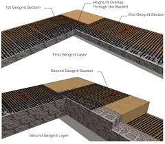 retaining wall inside corner installation with geogrid