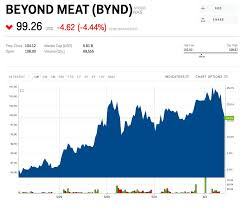 Beyond Meat Tanks After Nestle Says Its Launching A Veggie