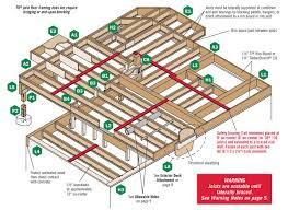Floor Framing Design Design Information For Tji 110 560 Joists In 2020 Floor