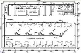 Курсовая по ЭЛЕКТРОСНАБЖЕНИЮ ЭЛЕКТРОСНАБЖЕНИЕ ЦЕХА ОБРАБОТКИ  КЛЮЧЕВЫЕ СЛОВА Электроснабжение и электрооборудование