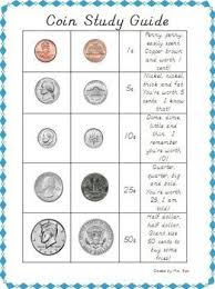 Coin Value Chart Elementary Coin Study Guide Math School Math Classroom Kindergarten