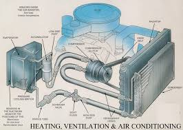 How To Service An Air Conditioner Heating And Ac Repair Dakota K Auto Repair Tire Center