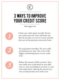 Credit card inactivity can hurt your score by lowering your overall available credit. Knowing Your Credit Score And How To Improve It The Everygirl